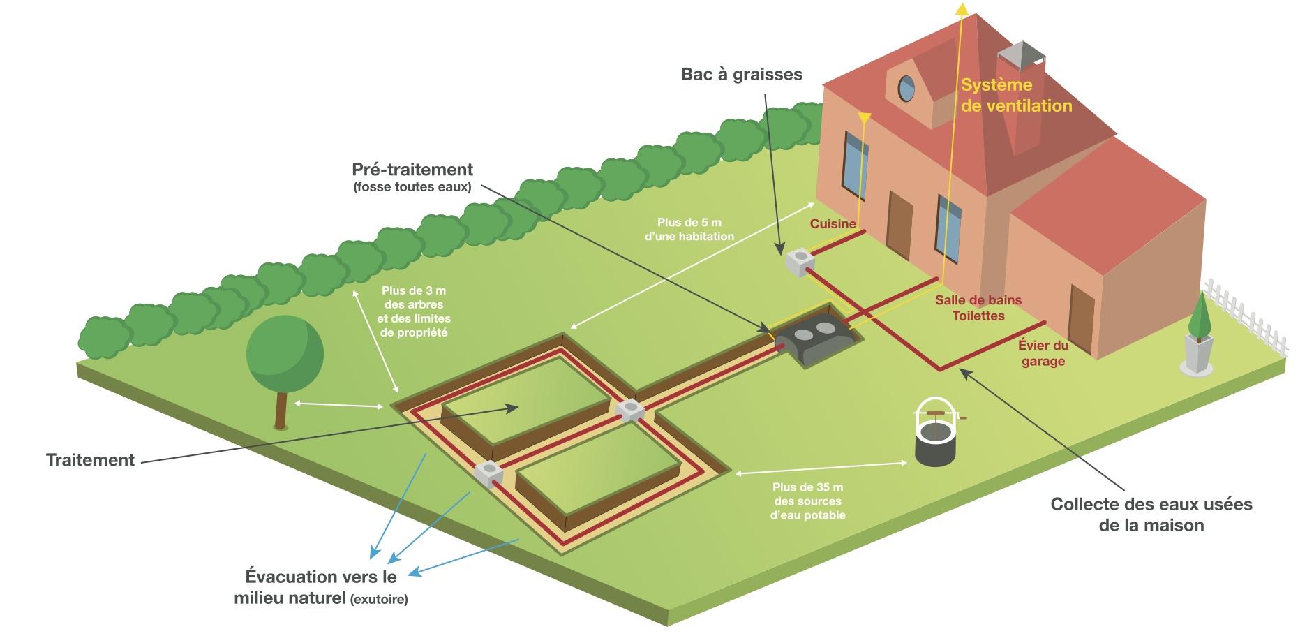 assainissement communaut de communes du pays fl chois. Black Bedroom Furniture Sets. Home Design Ideas